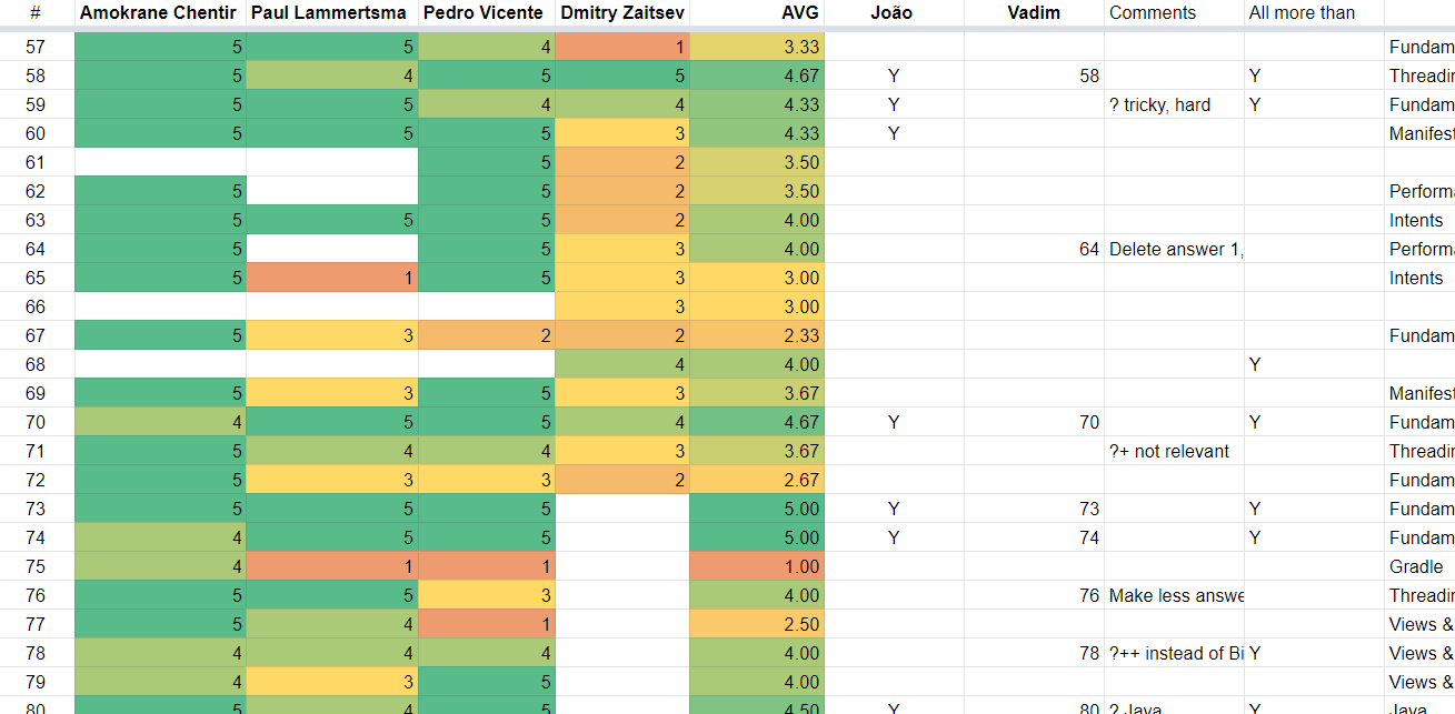 Reviewing Interview Questions - Excel
