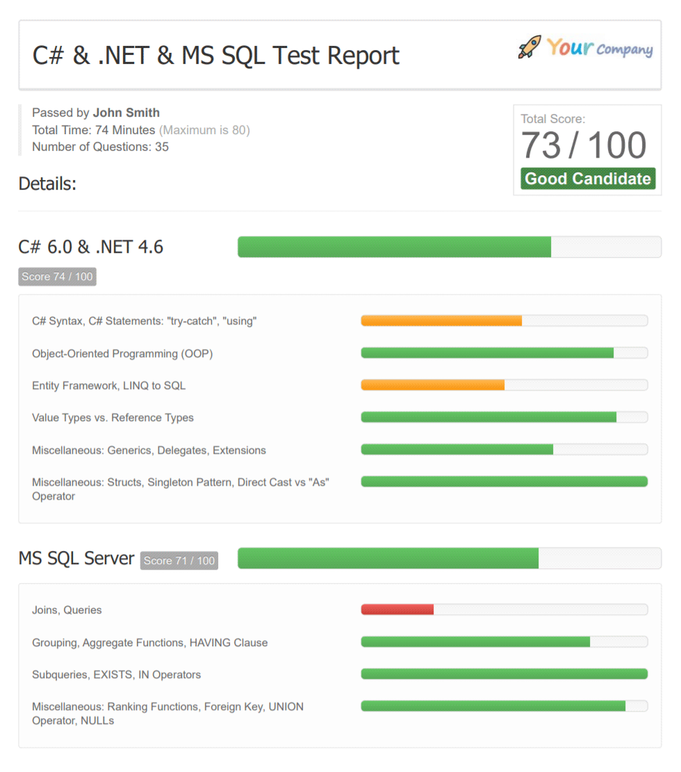 C# & .NET Test Report