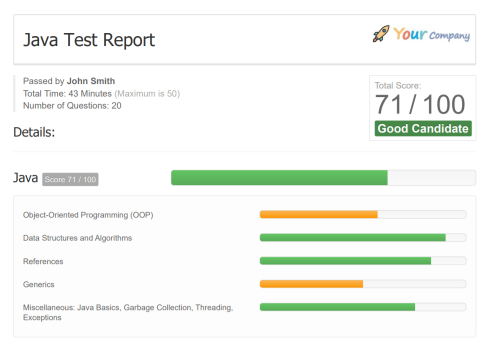 Java Test Report