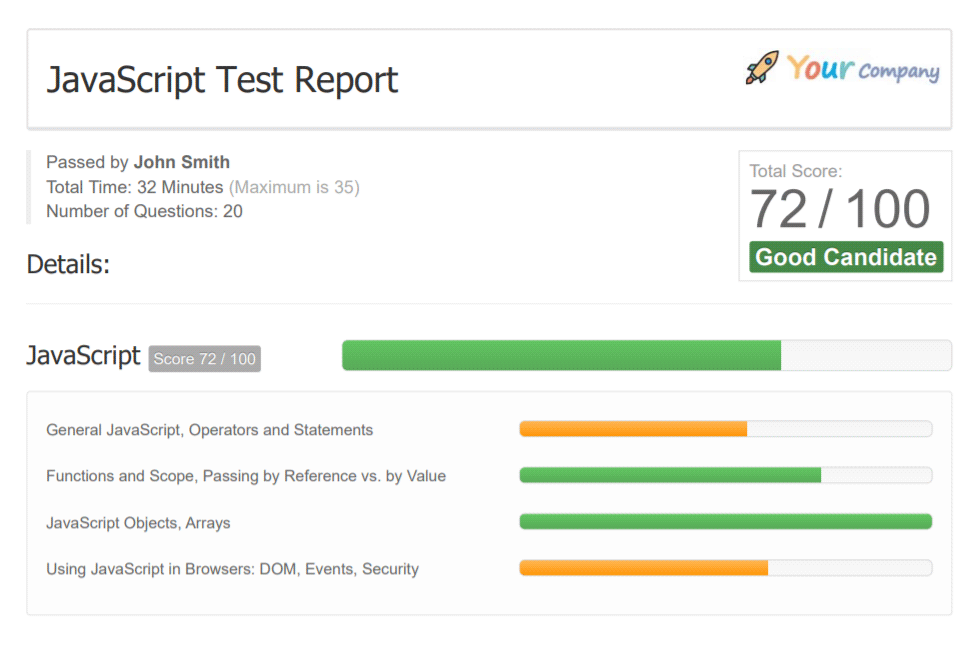 JavaScript Test Report